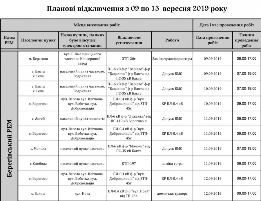 УВАГА! Графік відключення світла по всій Закарпатській області з 9 по 13 вересня